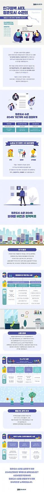 인구절벽-시대,-청춘도시-수원의-청춘도시-수원-2045-기본계획-수립-연구.jpg